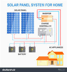 solar panel wiring diagram for rv panels rv mifinder co with