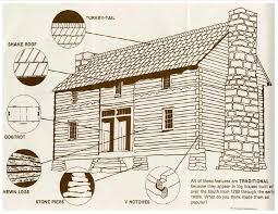 felts log house