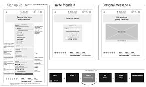 Table Ux by Wellness Roundtable Ux U0026 Web Design Second Language U2013 A Boutique