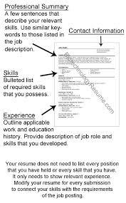Walk Me Through Your Resume Walk Through Resume Tips Sap Resume Ga Jobs