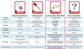 lexus is250 interior lights ledpartsnow lexus is250 is350 isf 2006 2013 xenon white premium