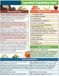 healthy diet india introduction the physicians committee