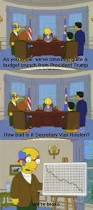 Presidential Election 2016 Predictions Youtube by Best 25 Simpsons Predictions Trump Ideas On Pinterest Simpsons