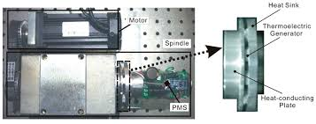 Radio Thermal Generator Sensors Free Full Text Research On A Power Management System