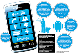 Aids For The Blind Uk Meet Georgie The First Smartphone Designed Specifically For Blind