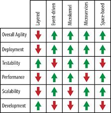 pattern of analysis a pattern analysis summary software architecture patterns book