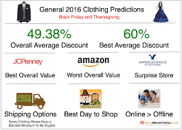 black friday clothing apparel predictions for 2016