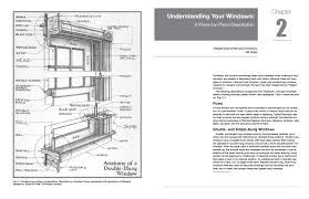 the window sash bible u2014samples