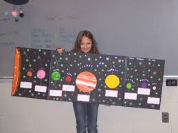 best 25 solar system crafts ideas on pinterest nine planets