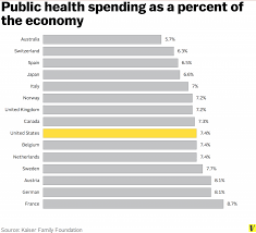 8 facts that explain what s wrong with american health care