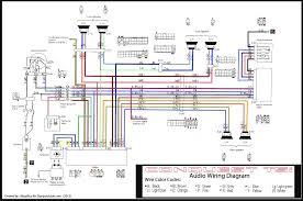 kenwood stereo wiring diagram color code very best sample detail
