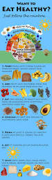 best 25 healthy eating plate ideas on pinterest food portions