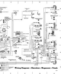 2000 jeep cherokee headlight wiring diagram jeep xj headlight