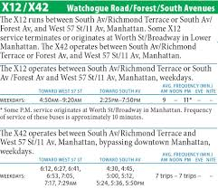 M15 Bus Route Map by X42 Bus Watchogue Rd Forest Av South Av