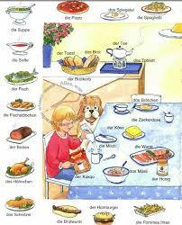 vocabulaire cuisine allemand les 111 meilleures images du tableau grrrman sur