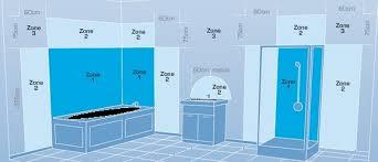 Bathroom Lighting Zones Bathroom Lighting Zones Ip65 2016 Bathroom Ideas Designs