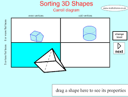 sorting 3d shapes on a carroll diagram mathsframe