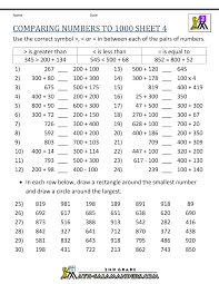 Core Values Worksheet Pictures On Free Comparing Numbers Worksheets Easy Worksheet Ideas
