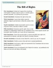 the bill of rights and constitutional amendments teachervision