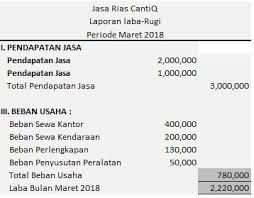 cara membuat laporan laba rugi komersial cara membuat laporan keuangan sederhana dari tabel pda