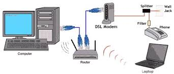 how to install cable modems and dsl modems