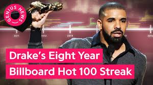 breaking down drake s eight year billboard hot 100 streak genius