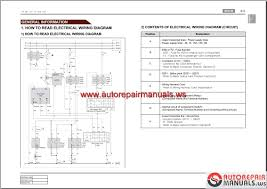 wiring schematic free general understanding diagrams job fine read