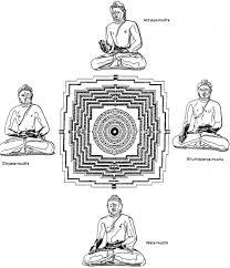 3 2 5 eastern religious architecture quadralectic architecture