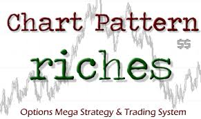 chart pattern trading system chart pattern riches options trading system and strategy