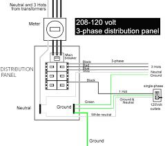 wiring diagrams siemens sub panel 6 breaker 60 fancy diagram
