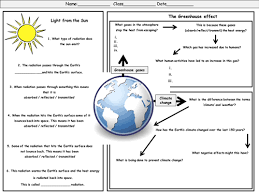 Global Warming Worksheet Climate Change And The Greenhouse Effect Worksheet By