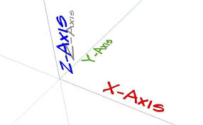 sketchup layout line color axes in sketchup finewoodworking