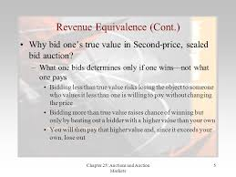pay to bid auction chapter 25 auctions and auction markets 1 auctions and auction