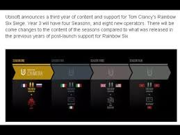 ubisoft announces year 3 year 3 r6s discussion