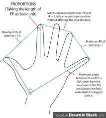 how to draw hands 35 tutorials how to u0027s step by steps videos