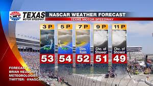 Texas Weather Map Nascar Wx Man Race Forecast