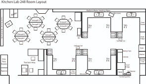Fire Extinguisher Symbol Floor Plan by Cooking Wise From All World Part 281
