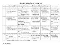 Traits of Writing   Professional Development by Smekens     Smekens