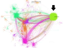 network visualization with netlytic the power u0026 reach of twitter