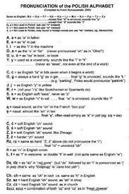 polish letters sounds u2014 english
