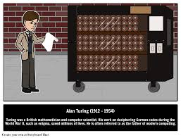 alans plans com alan turing machine computer scientist great people