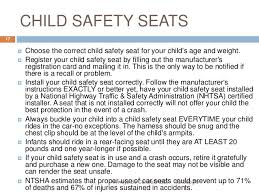Safety Blind Cord Lock Away Child Safety At Home
