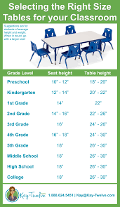 Student Desk Dimensions by Classroom Table Height Guide And Tips The Reading Rug