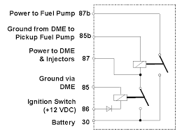 dme relay information and testing