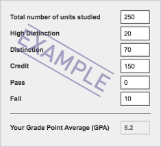 gpa calculator your future careers jobs and your future