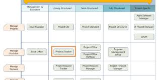 Project Management Templates Excel Free Free Project Plan Template Project Management Spreadsheet Template