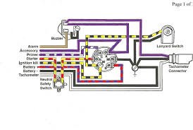 wiring diagram for key switch on boat u2013 readingrat net