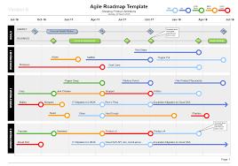 visio roadmap template the original u0026 best since 2005