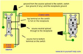 outlet and switch wiring diagram diagram wiring diagrams for diy