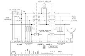 wiring diagram panel ats travelwork info